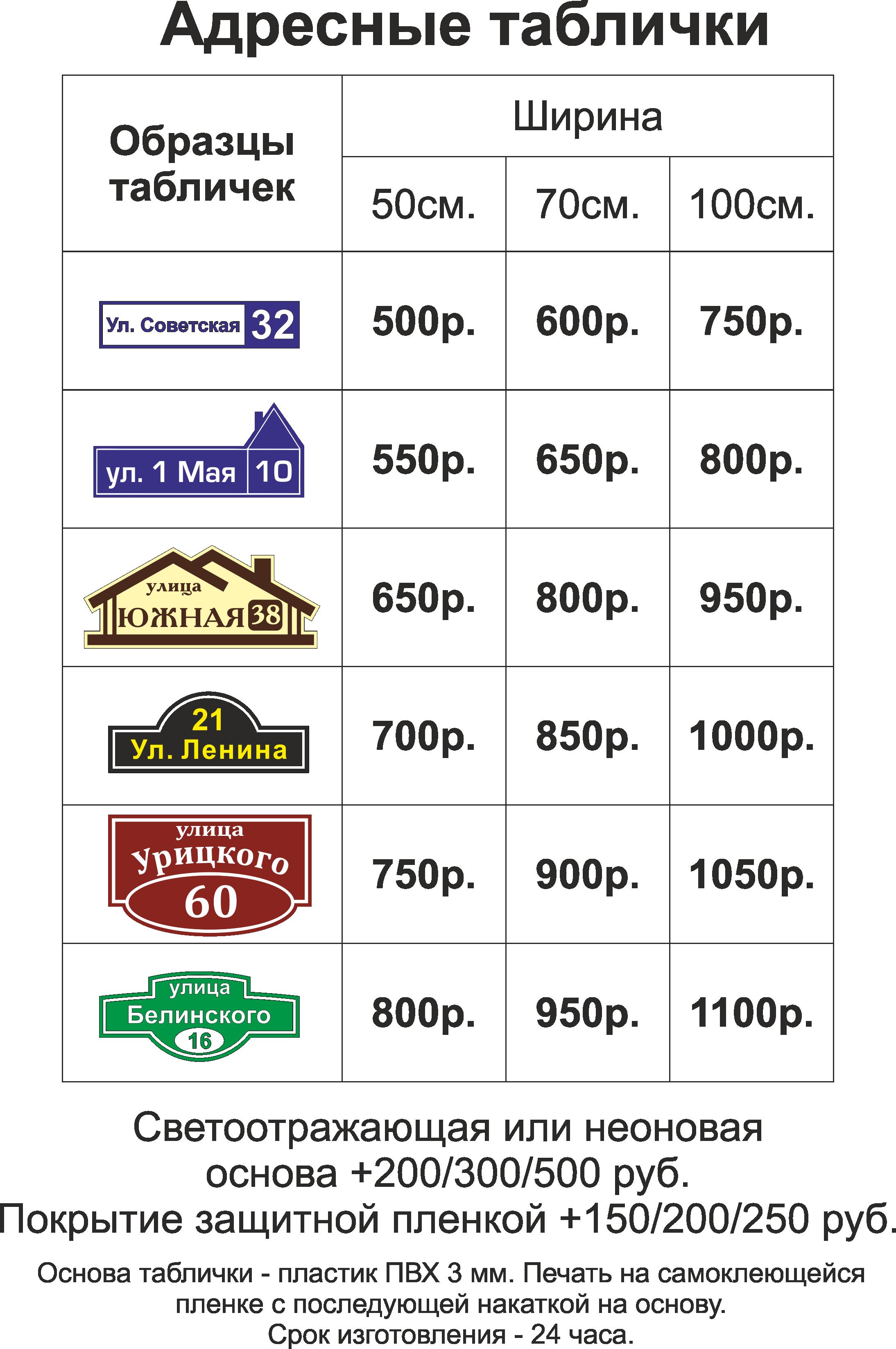 Adresnye tablichki 2020 - Адресные таблички